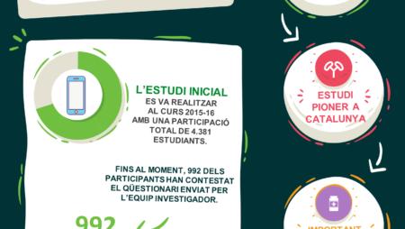 Seguiment de l'Estudi de Consum de Tabac en Estudiants del Grau d'Infermeria a Catalunya